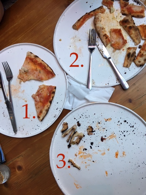 Fate on a Plate: The Pizza Readings